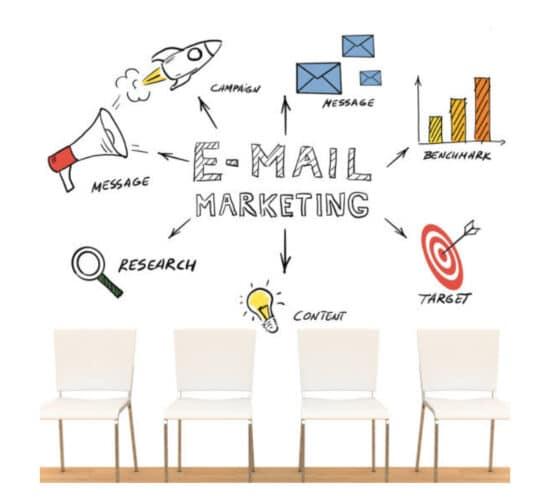 e-mailmarketing